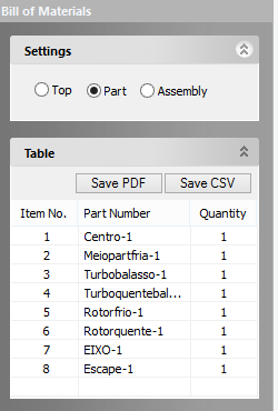 Calculate the bill of materials of CAD assemblies